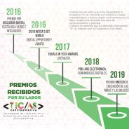 Programa TIC-as: Premios por su labor